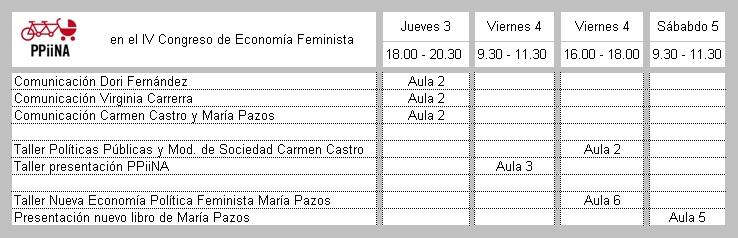 ppiina_IVCongreso_EconomiaFeminista
